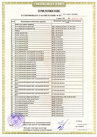 Appendix to the certificate of conformity № BY / 112 02.01.  018 00090 - sheet 1