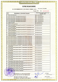 Appendix to the certificate of conformity № BY / 112 02.01.  018 00090 - sheet 2